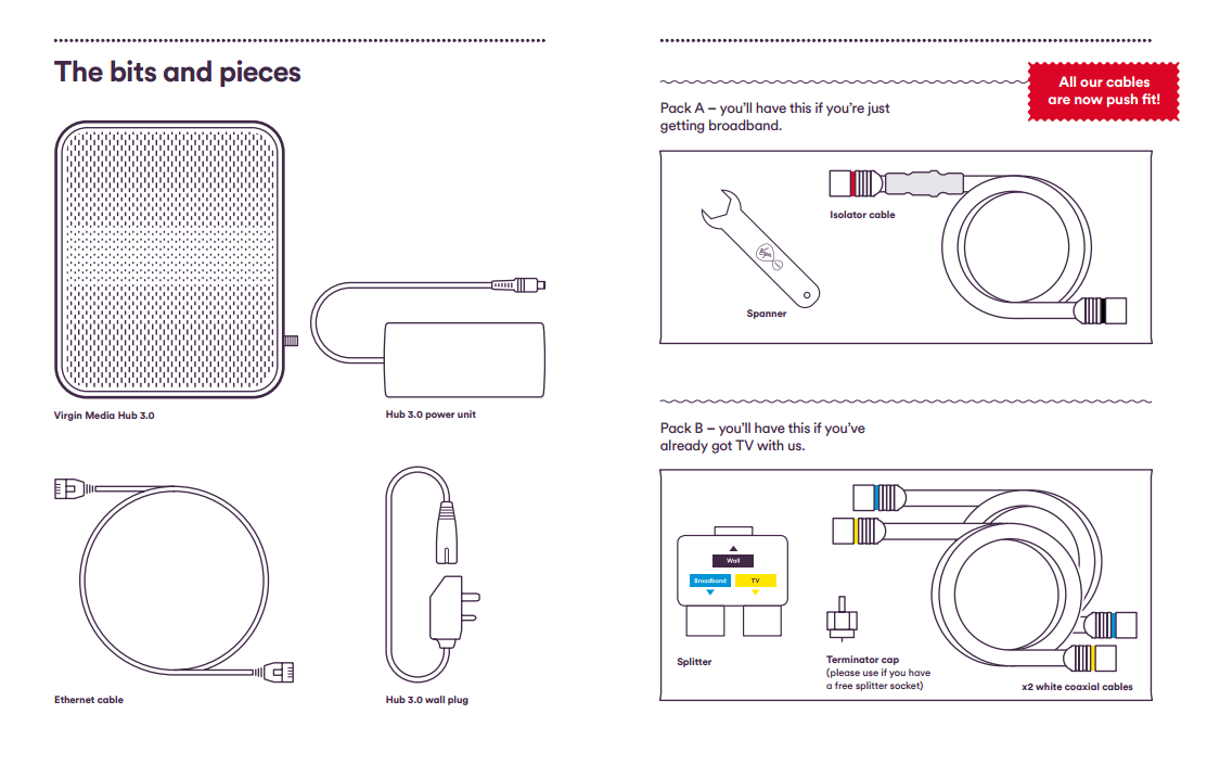 Master Phone Socket Wiring also Wiring Diagram Dsl Filter together with Rj45 Connector Wiring Diagram besides Rf Connector For Tv together with Modem Wiring Diagram. on btvdslfaceplate