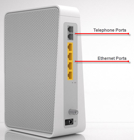 Ethernet and Telephone Ports