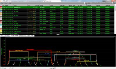 Wireless channel scanner